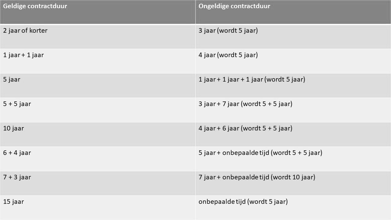 https://www.guyotadvocaten.nl/wp-content/uploads/2019/12/guyot-advocaten-tabel.jpg